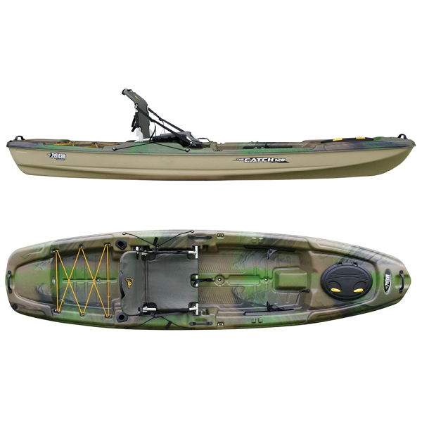 15 best fishing kayaks in 2018 reviews comparisons for Wide fishing kayak